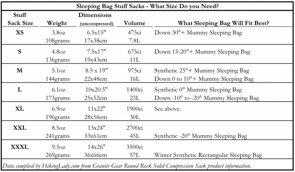 Stuff Sack Sizing Guide
