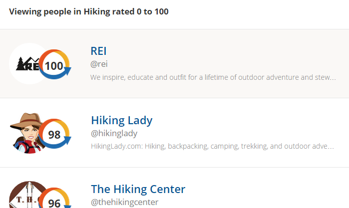 """We Follow: Most Influential for """"Hiking"""""""