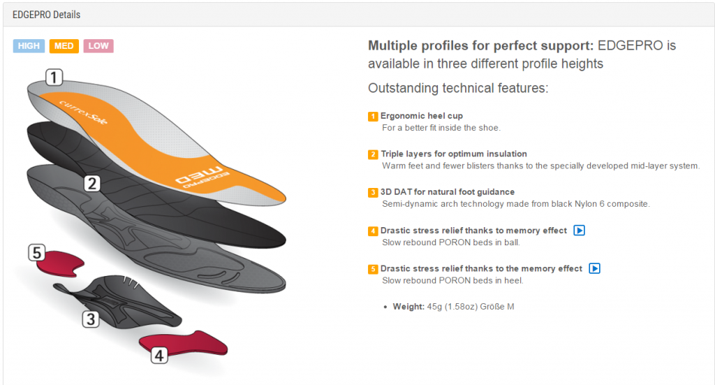 currexSole EdgePRO details (from currexSole's website)